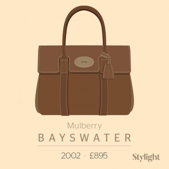 f824e7b8c4c4 В отличие от одежды или обуви, сумки, как правило, выдерживают испытание  временем, так что стоит потратить немного больше денег на то, что будет  символом ...