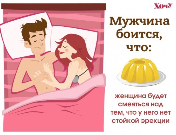 Чего мужчины боятся в сексе - фото №3