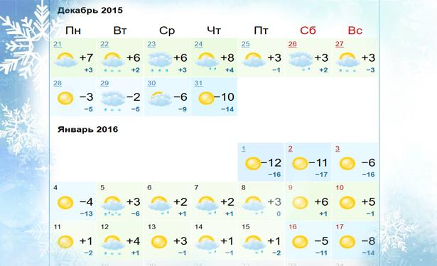 Какой будет погода на Новый Год 2016 в Украине - фото №4