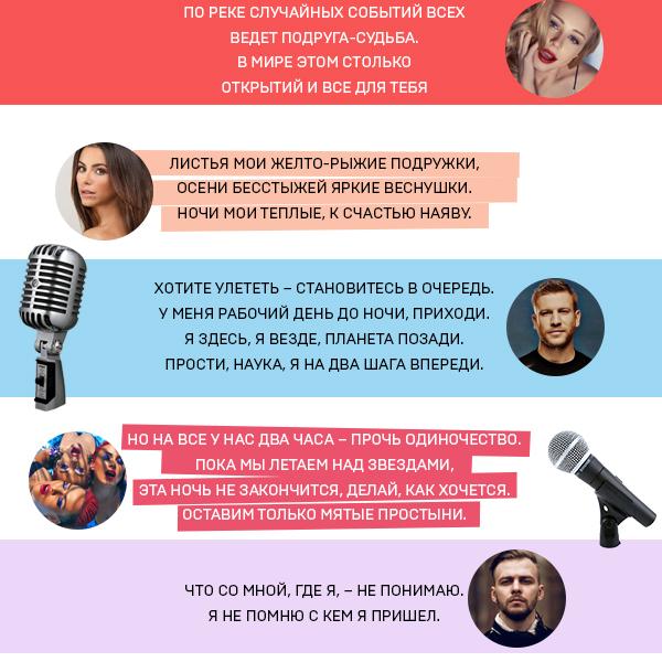 Какой была бы песня года 2015, если украинские знаменитости спели бы ее вместе - фото №1