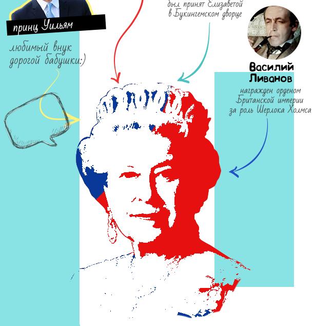 Как поздравить королеву с Днем рождения: опыт редакции ХОЧУ - фото №3