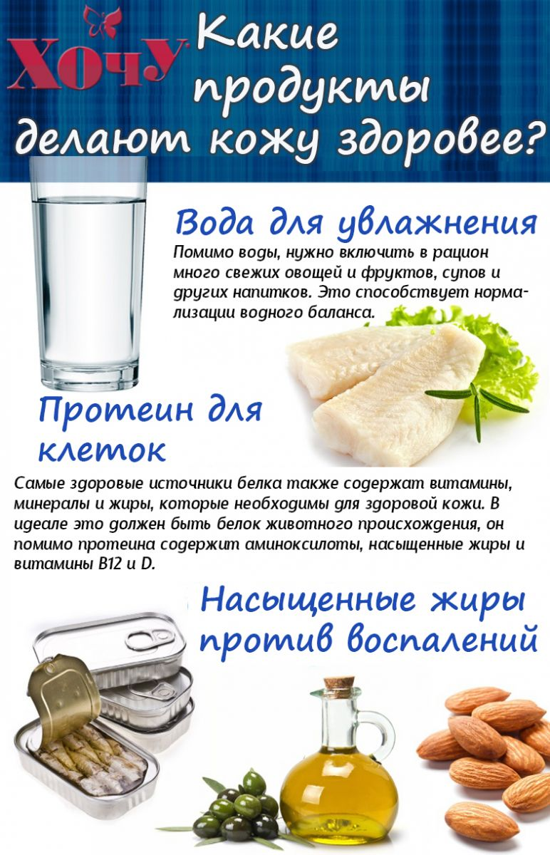 Какой должна быть диета для кожи. Инфографика - фото №1