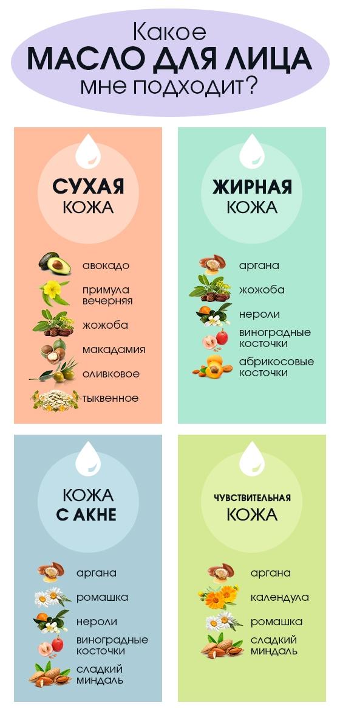 масло для лица