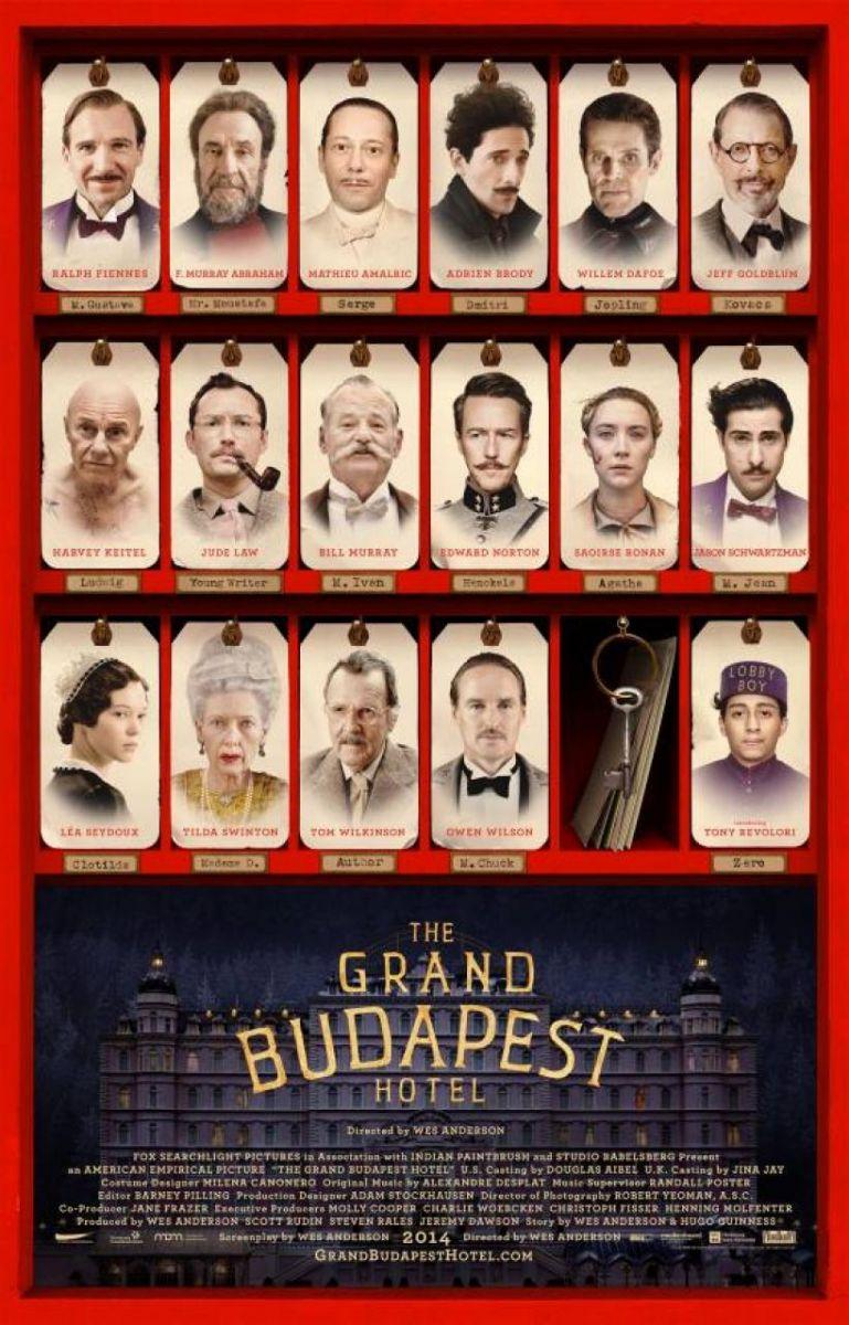 оскар 2015 лучшие фильмы