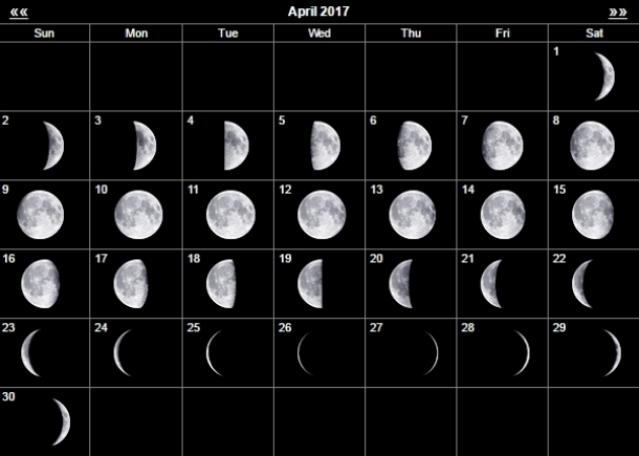 фазы луны в апреле 2017