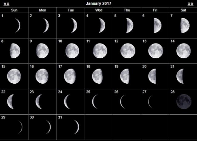 Фазы Луны в январе 2017