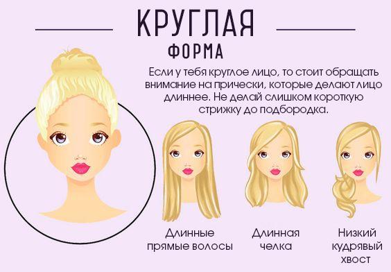 Подстригись: выбираем стрижку для своей формы лица (ПОЛНЫЙ ГИД) - фото №3