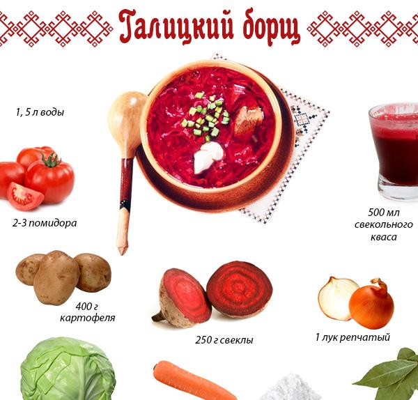 Галицкая кухня: рецепты блюд, ради которых мы ездим во Львов на выходные - фото №3