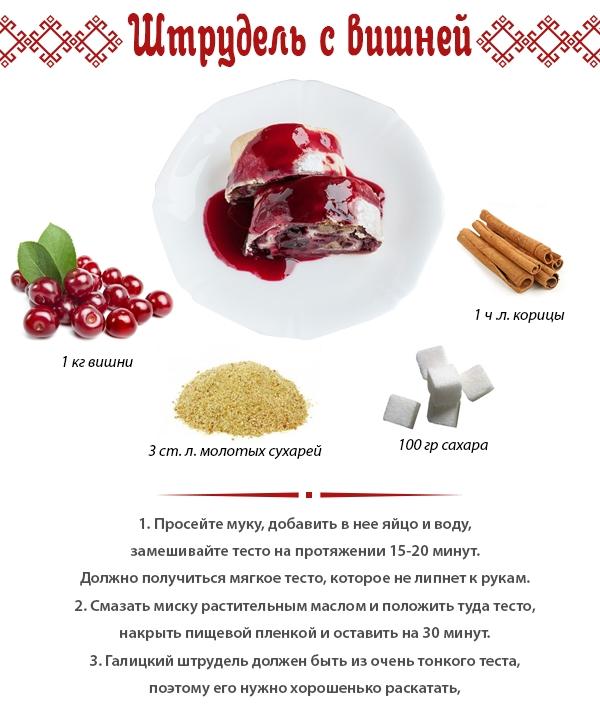 Галицкая кухня: рецепты блюд, ради которых мы ездим во Львов на выходные - фото №6