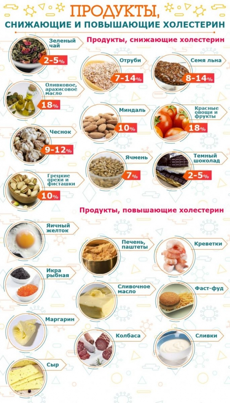 """Здоровое питание: как выглядит знаменитая диета """"стол №5"""" - фото №2"""