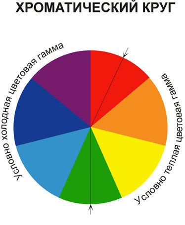 Естественный макияж для голубых глаз - фото №1