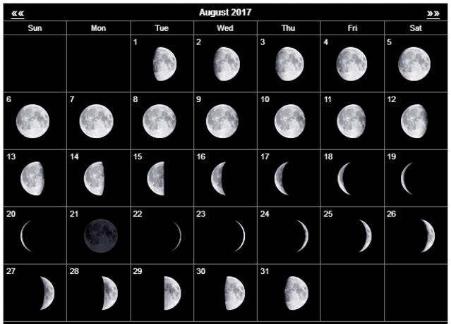 Фазы Луны в августе 2017