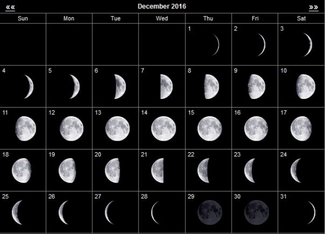 Фазы луны в декабре 2016