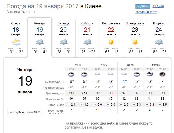 Погода киев 19 января 2017