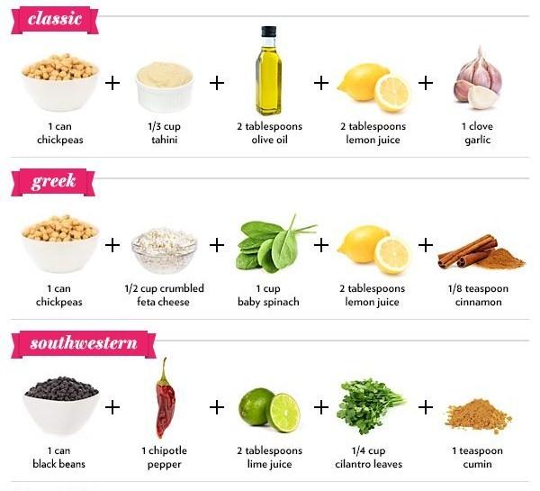 Как приготовить хумус - фото №1