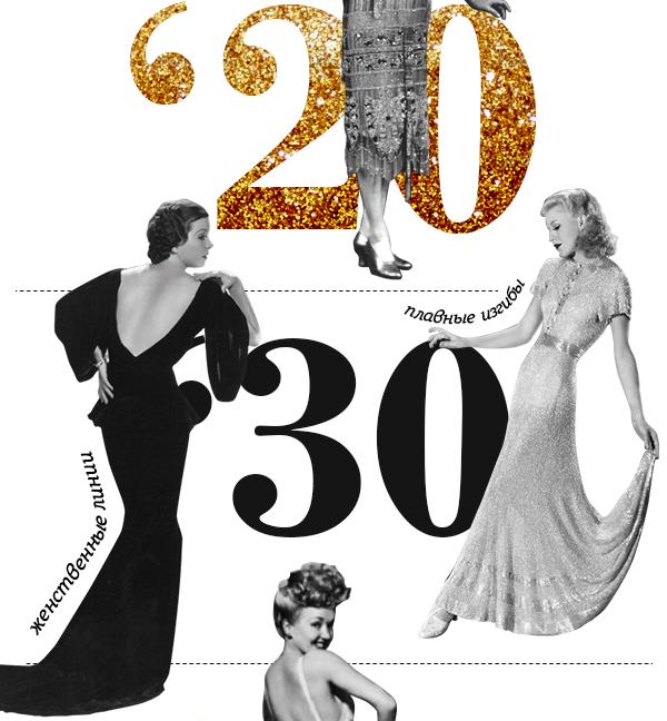 100 лет красоты: как менялись стандарты моды - фото №2