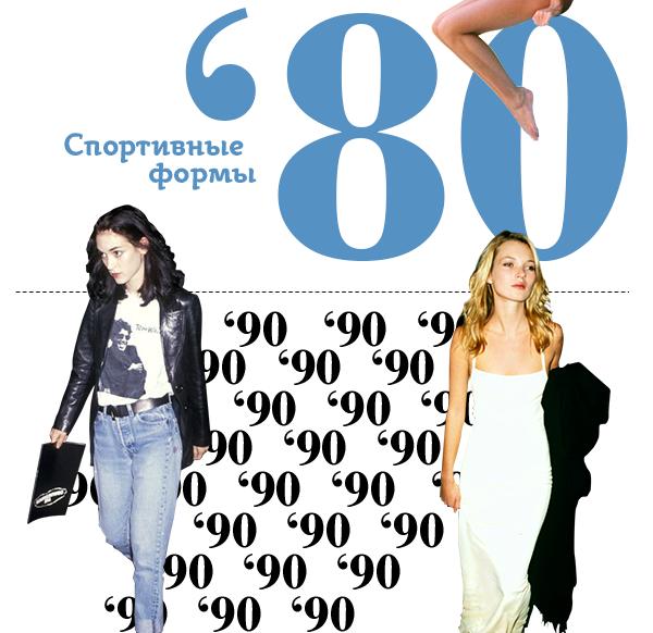 100 лет красоты: как менялись стандарты моды - фото №5