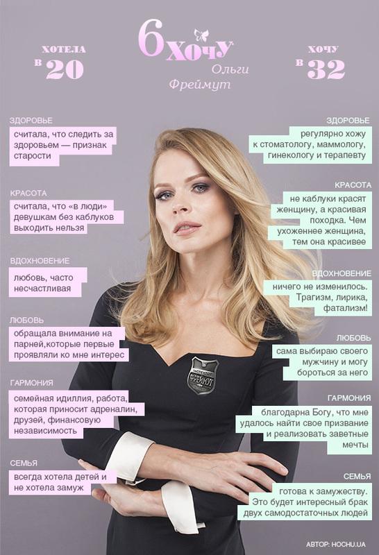 Чего хочет Ольга Фреймут: в 20 лет и в 32 года - фото №1