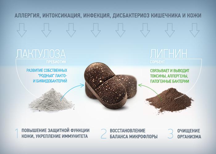 Как связаны проблемная кожа и дисбактериоз - фото №2