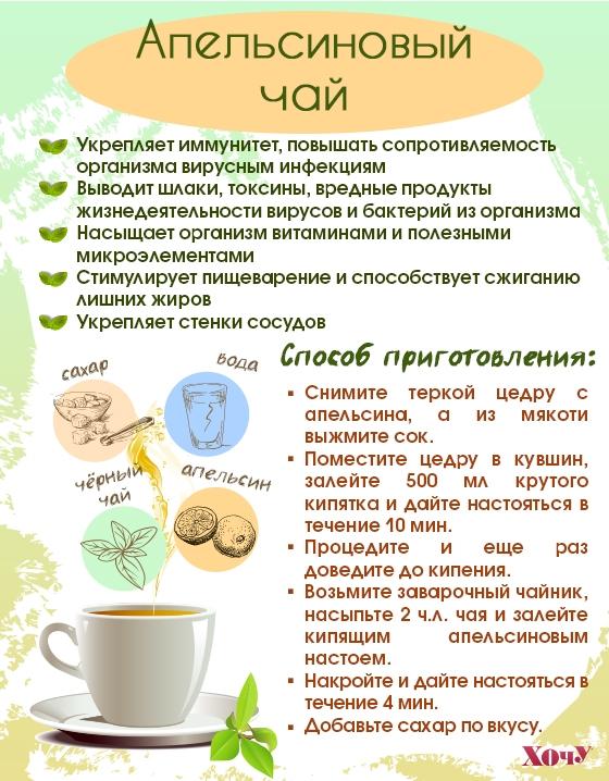 апельсиновый чай рецепт
