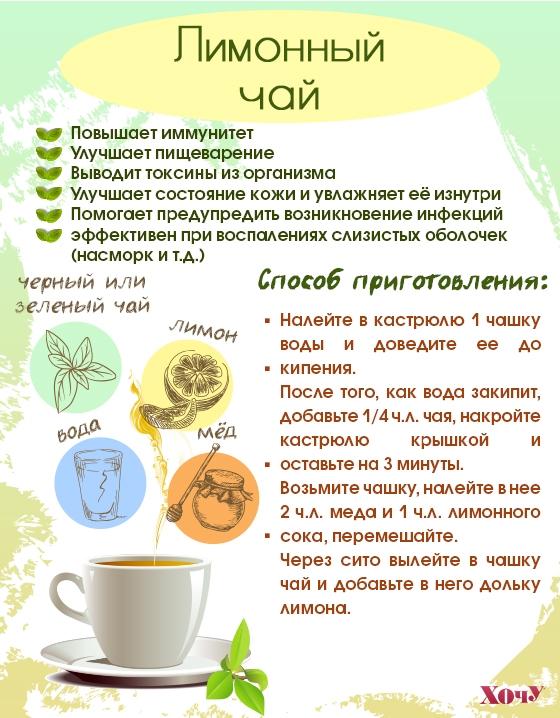 чай с лимоном и медом рецепт