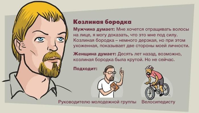 О чем расскажет борода мужчины: ИНФОГРАФИКА - фото №2