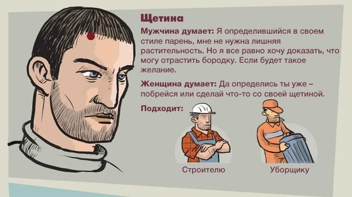 О чем расскажет борода мужчины: ИНФОГРАФИКА - фото №4