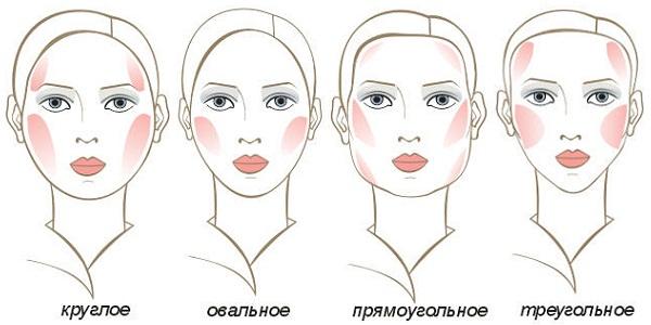 Как правильно наносить макияж - фото №4