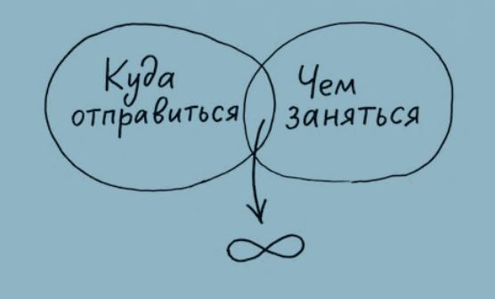 Как стать интересной: советы блогера Джессики Хэги - фото №4