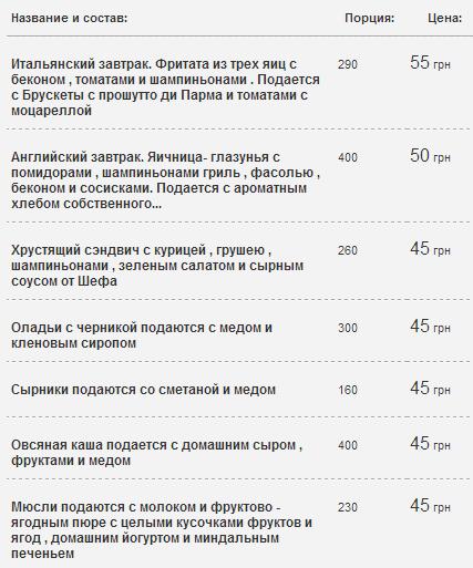 Где вкусно позавтракать в Киеве за 50 гривен - фото №16