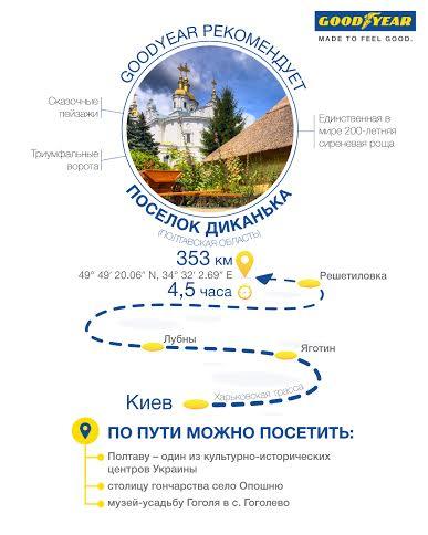 Майские праздники в Украине: самые интересные автомаршруты - фото №8