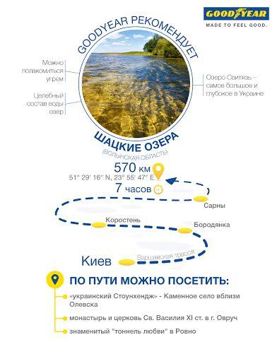 Майские праздники в Украине: самые интересные автомаршруты - фото №2