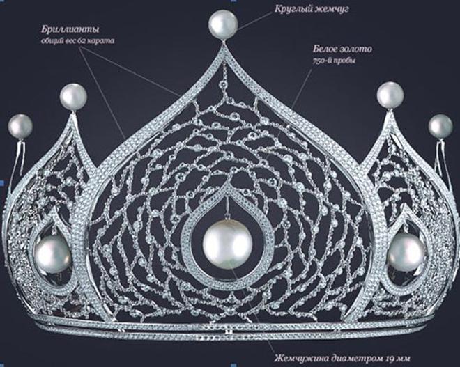 корона для красавиц конкурс