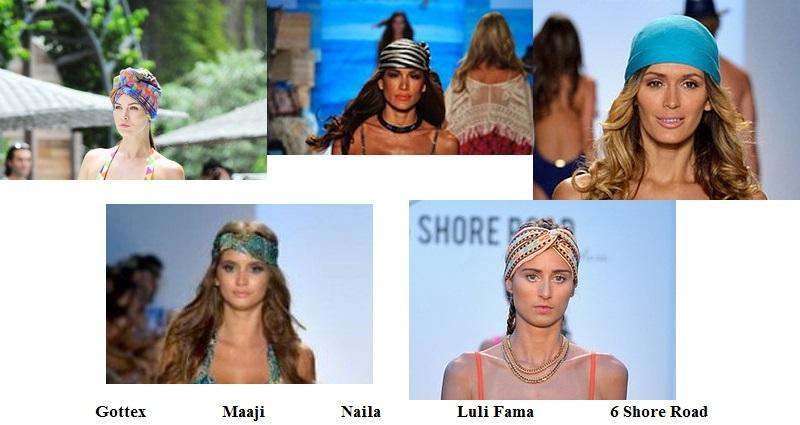 Модные шляпы лета 2014: что, где, почем - фото №4