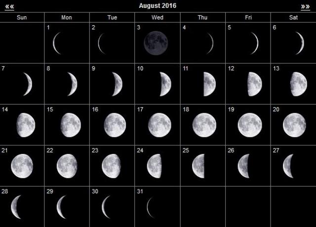 Фазы Луны в августе 2016