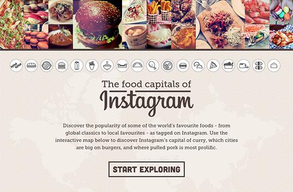 Какая еда в Инстаграм самая плопулярная