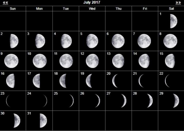 Фазы Луны в июле 2017