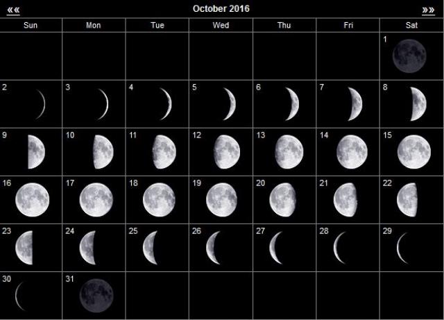 Луна в октябре 2016