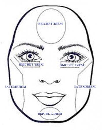 Макияж, который сделает лицо визуально худее
