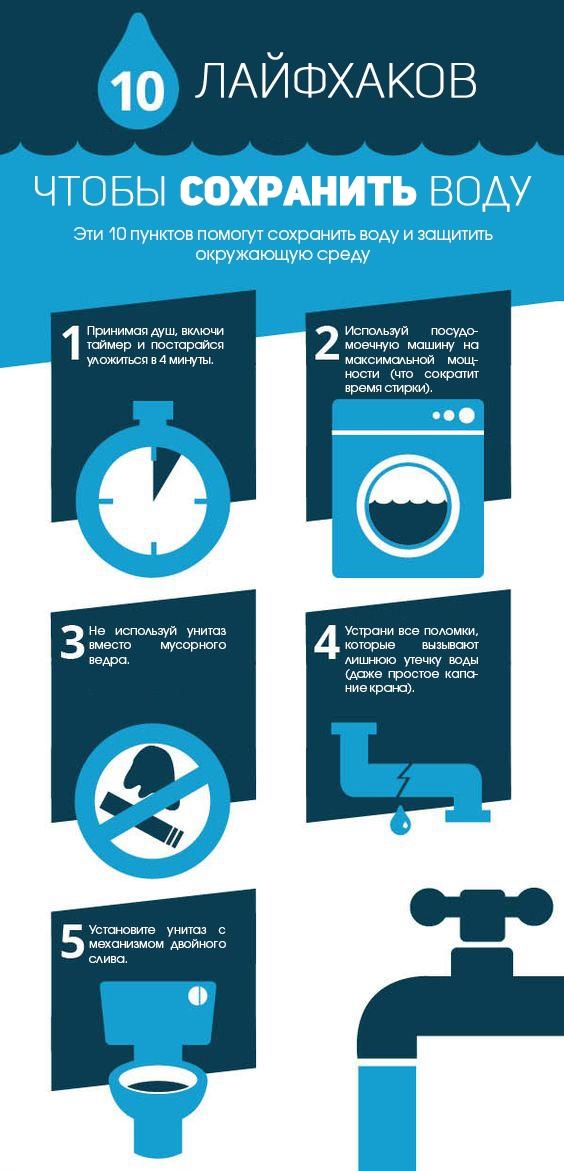 Как сэкономить воду?
