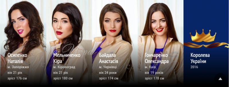 Королева Украины 2016: красавицы отвечают на вопросы - фото №42