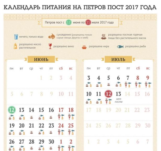 календарь питания по дням на петров пост