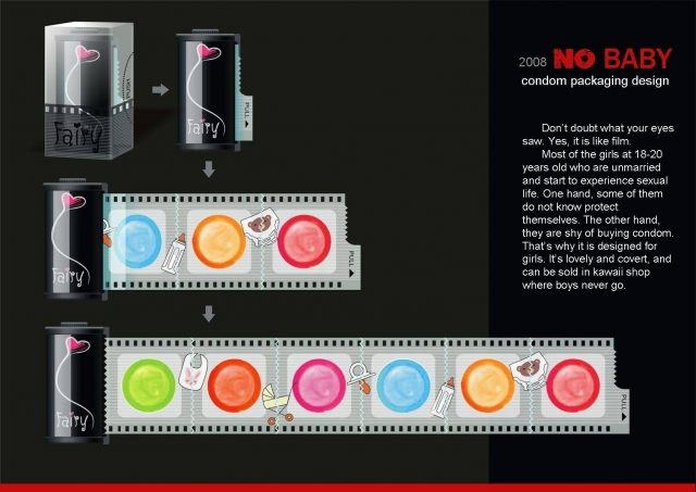 реклама презервативов