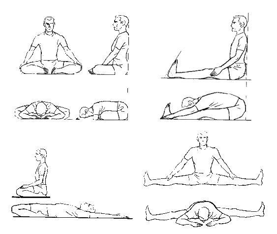 Как делать гимнастику гейши - фото №2