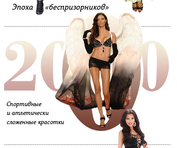 100 лет красоты: как менялись стандарты моды - фото №6