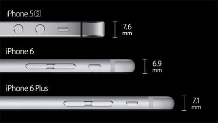 Корпорация Apple представила iPhone 6 и умные часы - фото №2