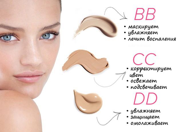 Как разобраться в beauty аббревиатурах: BB, CC, DD кремы - фото №4