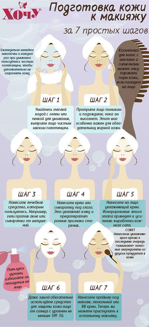Как правильно подготовить кожу лица к макияжу. Инфографика - фото №1