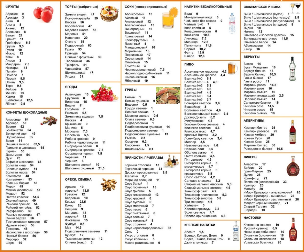 Кремлевская диета для похудения | меню и таблица кремлевской диеты.