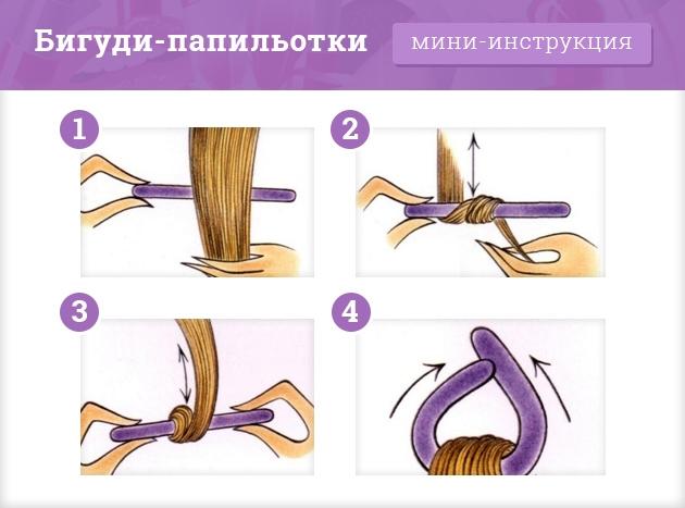 Укладка на бигуди: какие они бывают и какие выбрать, чтобы уложить волосы самостоятельно - фото №7